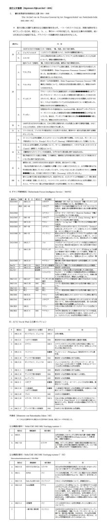蘭印高等裁判所公文書