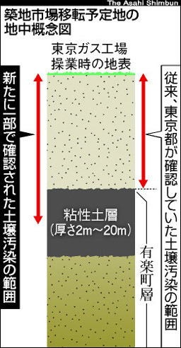 Like a rolling bean (new) 出来事録-090127朝日夕刊