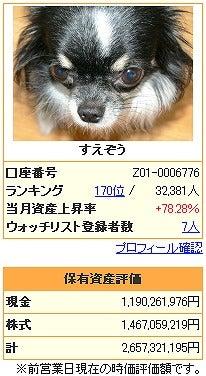 ブログのタイトルが思いつきません ∀゚)-090131
