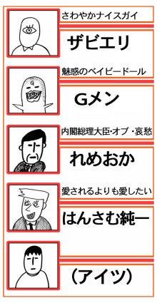 【マンガ】TEXAS-メンバー紹介