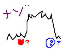 カナリア生活 -graf
