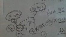 養生整体師&スポーツトレーナー・最上晴朗-20090424175433.jpg
