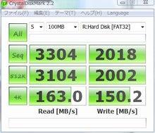 イシュムの駄文-RamDisk速度