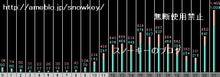 スノーキーのブログ-ブランディングアクセス解析