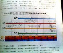 hirominのブログ-B-6Dの手引き 説明3