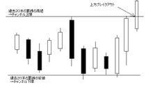 お金の教科書(FX編)