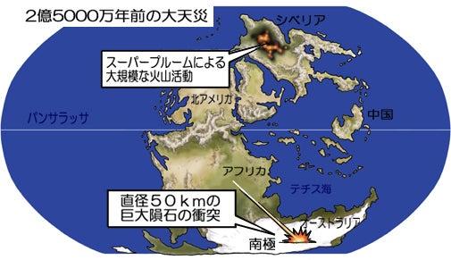 川崎悟司 オフィシャルブログ 古世界の住人 Powered by Ameba-ペルム紀の天変地異