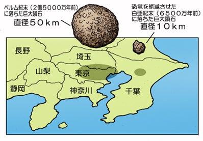 川崎悟司 オフィシャルブログ 古世界の住人 Powered by Ameba-ペルム紀末と白亜紀末の巨大隕石