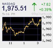 ローリスク・ミドルリターン  ~投資も人生もコツコツといこう~-NASDAQ