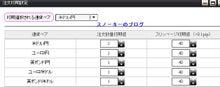 スノーキーのブログ-DMMFX使い方4注文初期設定レバ