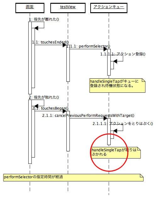 テン・シー・シー-5