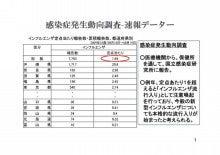 【南船北馬】早川浩士オフィシャルBLOG