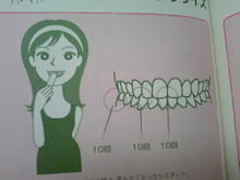 平凡主婦のダイエットがんばり記録  (まずは小顔を目指すぞ!)-画像噛み噛みエクササイズ