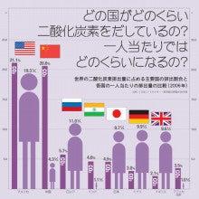 大阪エコリフォーム普及促進地域協議会のブログ