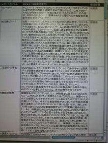 $コナミ小島プロダクション公式ウェブログ「コジブロ」Powered by Ameba-感想文