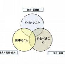 3つの輪の「出来るこ…
