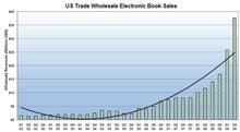 ◆ 米国 IT企業社長ブログ ◆-ebookSales