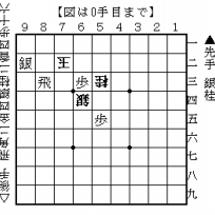 詰将棋191