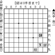 詰将棋192