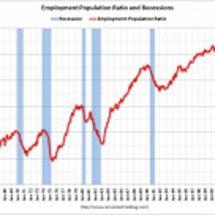 Employment…