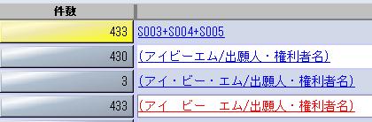 酒井美里公式ブログ「検索が好き!調査が好き!」