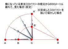東京スカイツリーファンクラブブログ-2