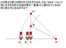 東京スカイツリーファンクラブブログ-6