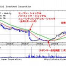 REIT(不動産投資…