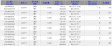 $分速FX24・改検証実践ブログ 1万円から目指せ100万円!!-2009.12.17