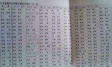 マラソン日記  -F1000215.jpg
