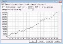 エナスロ日記-4~12収支