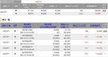 $分速FX24・改検証実践ブログ 1万円から目指せ100万円!!-2009.12.31