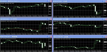 スノーキーのブログ-20100108メタトレ複合チャート