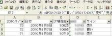 平凡サラリーマンがお小遣い稼ぎに日経225ミニに挑戦-シグナル算出