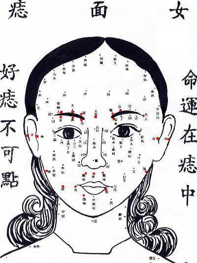 首 ほくろ 占い 【ほくろ占い】首や首筋にあるほくろの意味と運勢17個
