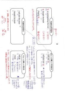 E判定から医学部や早稲田大学へ!早大政経卒講師による成績アップ法