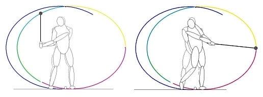 $ゴルフの解体新書 GOLF新世紀 BESTスイング理論