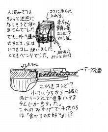 浮雲シングル ~松柏塾日記~-オヤジ便利グッズ