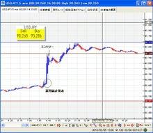 株式投資の必勝法!~永続する会社への投資がリターンをもたらす~
