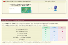 クレジットカードミシュラン・ブログ-JGCのワンワールドステイタス変更