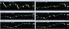 スノーキーのブログ-チャート比較メタトレーダー4