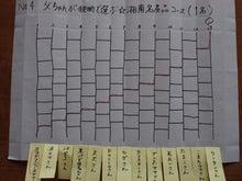 ●コテクロヒメのドタバタ親子日記●