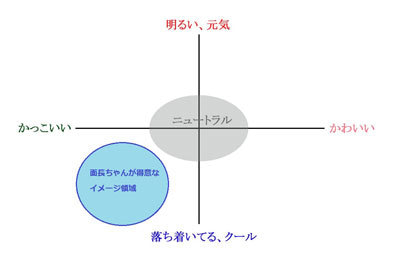 徳島 美容室 エステ wise BLOG(ブログ)