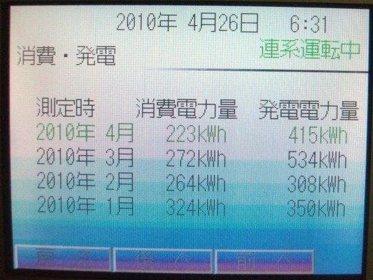太陽光発電&ECO~かーずのLovin' Life~-solar20100425-5