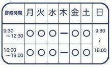 $江東区 ZEROどうぶつクリニック blog