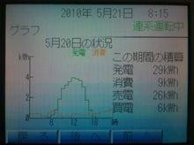 太陽光発電&ECO~かーずのLovin' Life~-DSC_0167-1.jpg