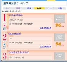ヨコオタロウの日記-rank.jpg