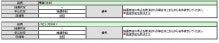 IPOとFX日記