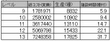 $ブラウザ三国志プレイ日記-1期☆7糧村