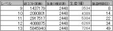 $ブラウザ三国志プレイ日記-1期☆5資源村